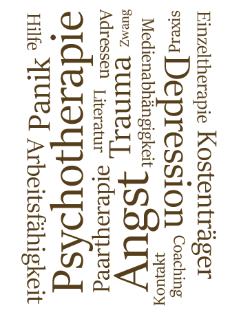psychotherapie_hittmeyer_koeln_wordcloud